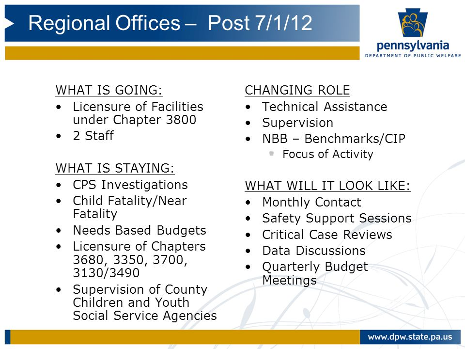 Regional Offices – Post 7/1/12