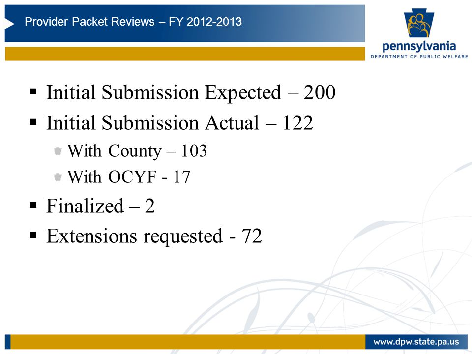 FY12/13 Initial Submission Expected – 200