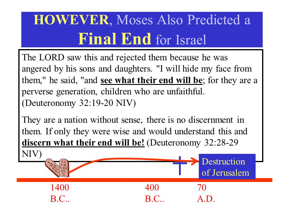 HOWEVER, Moses Also Predicted a Final End for Israel