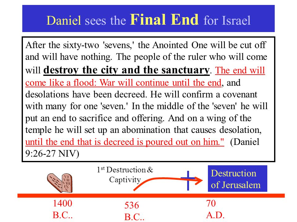 Daniel sees the Final End for Israel