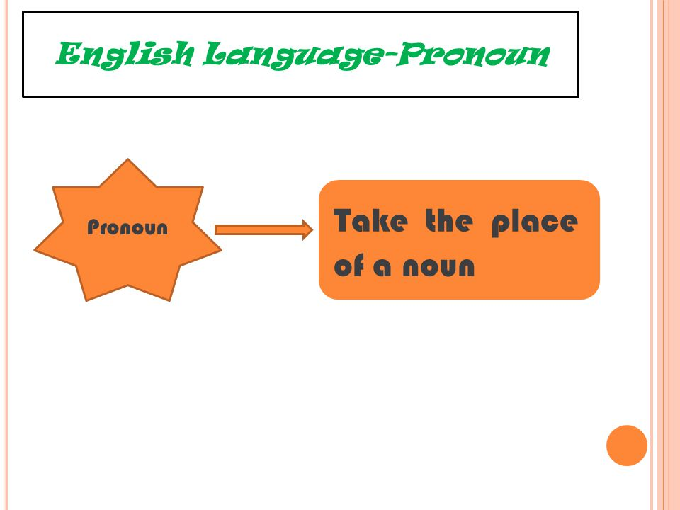 English Language-Pronoun