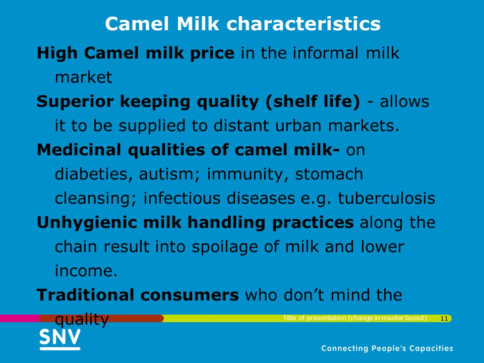 Camel Milk characteristics