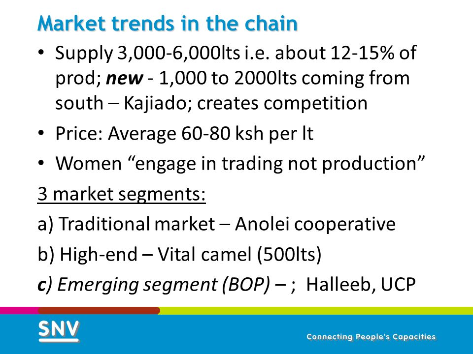 Market trends in the chain