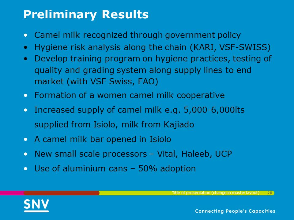 Preliminary Results Camel milk recognized through government policy