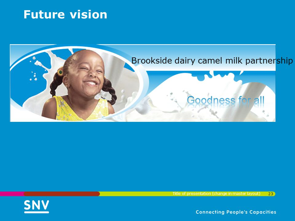 Brookside dairy camel milk partnership