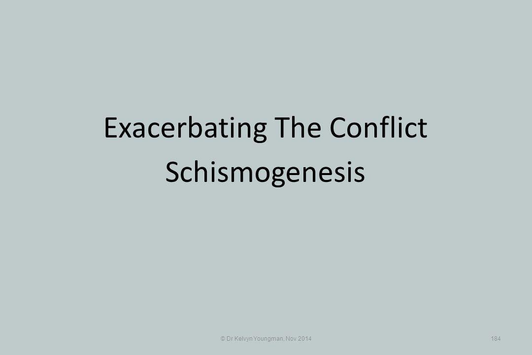 Exacerbating The Conflict Schismogenesis