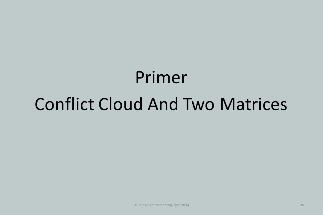 Conflict Cloud And Two Matrices