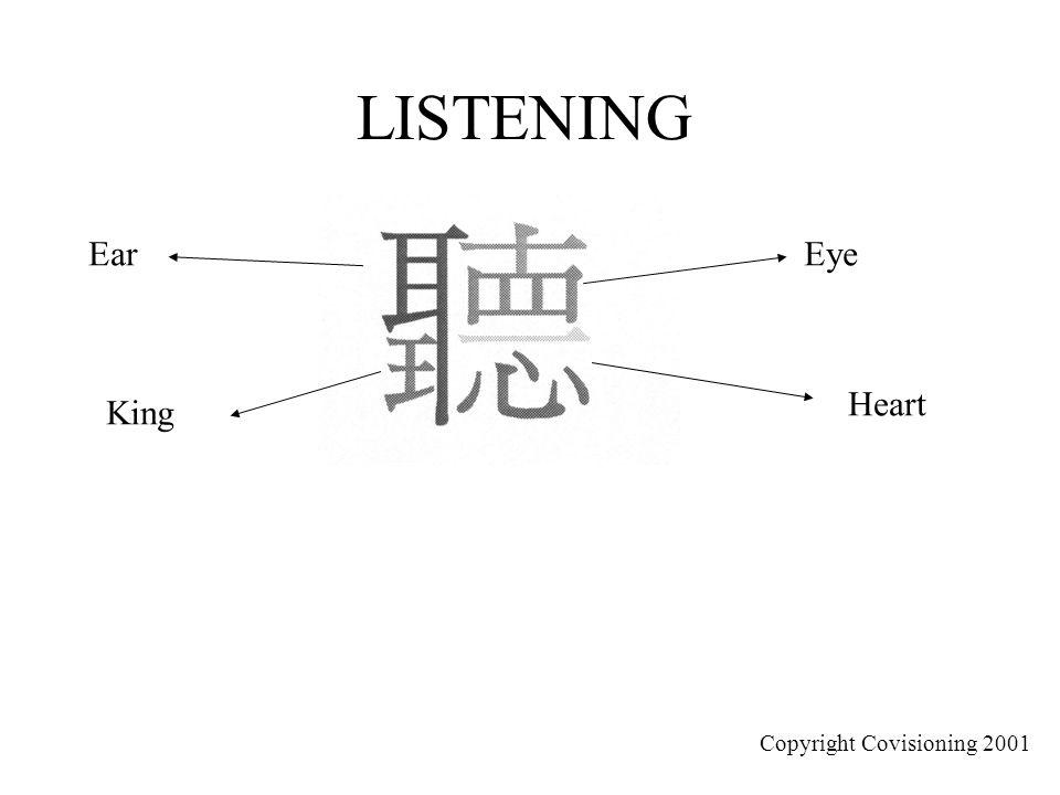 LISTENING Ear Eye Heart King STEPS:
