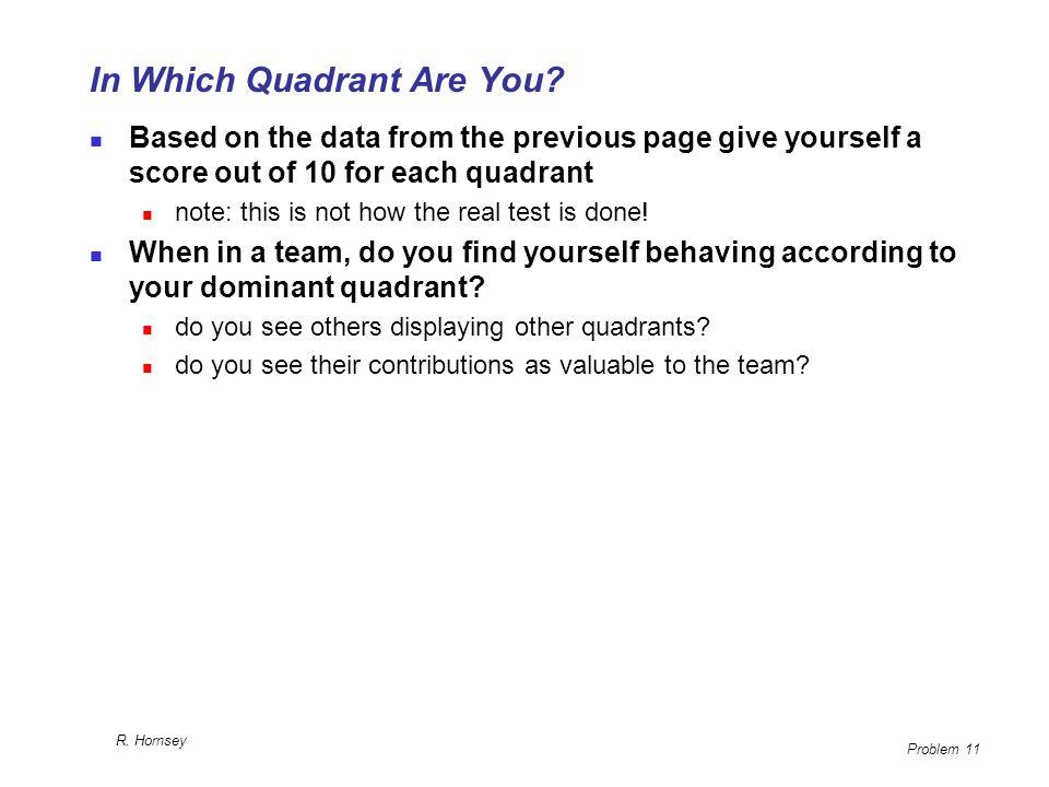 In Which Quadrant Are You