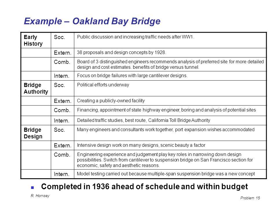 Example – Oakland Bay Bridge