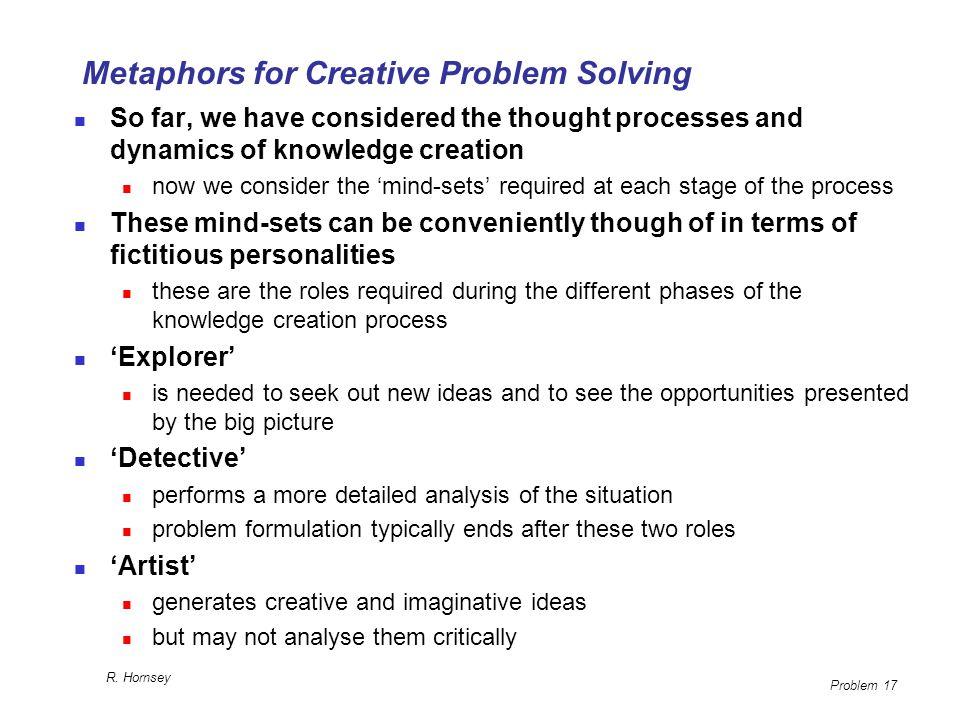 Metaphors for Creative Problem Solving
