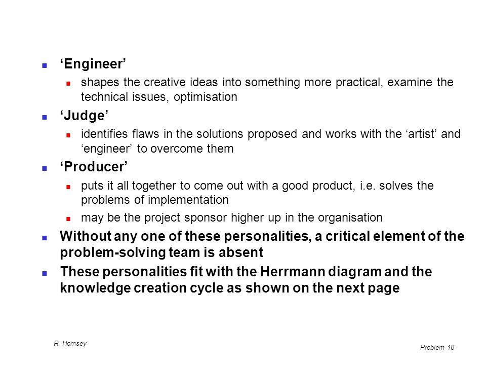 'Engineer' 'Judge' 'Producer'