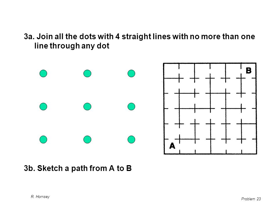 3b. Sketch a path from A to B