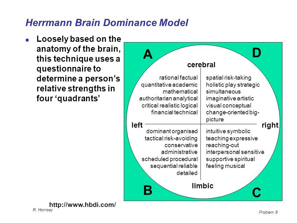Herrmann Brain Dominance Model