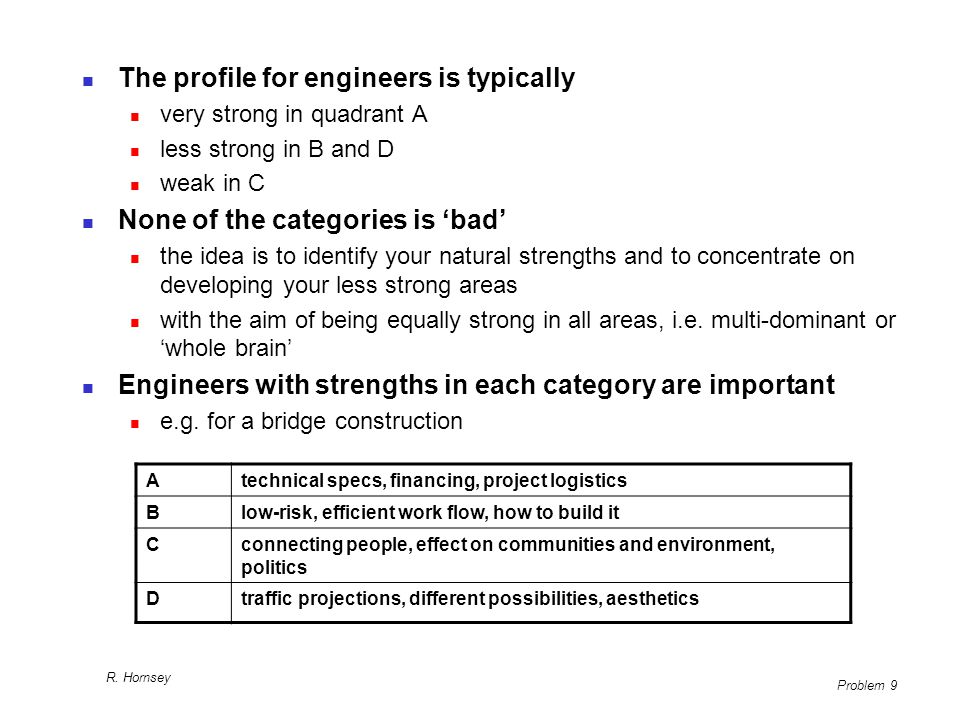 The profile for engineers is typically
