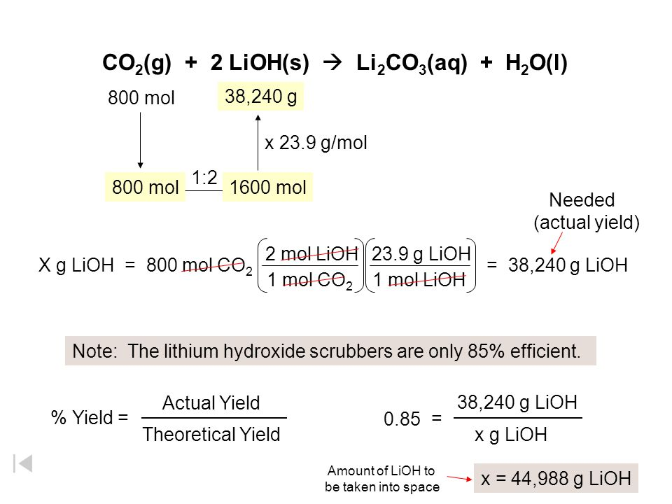 Note: The lithium hydroxide scrubbers are only 85% efficient.