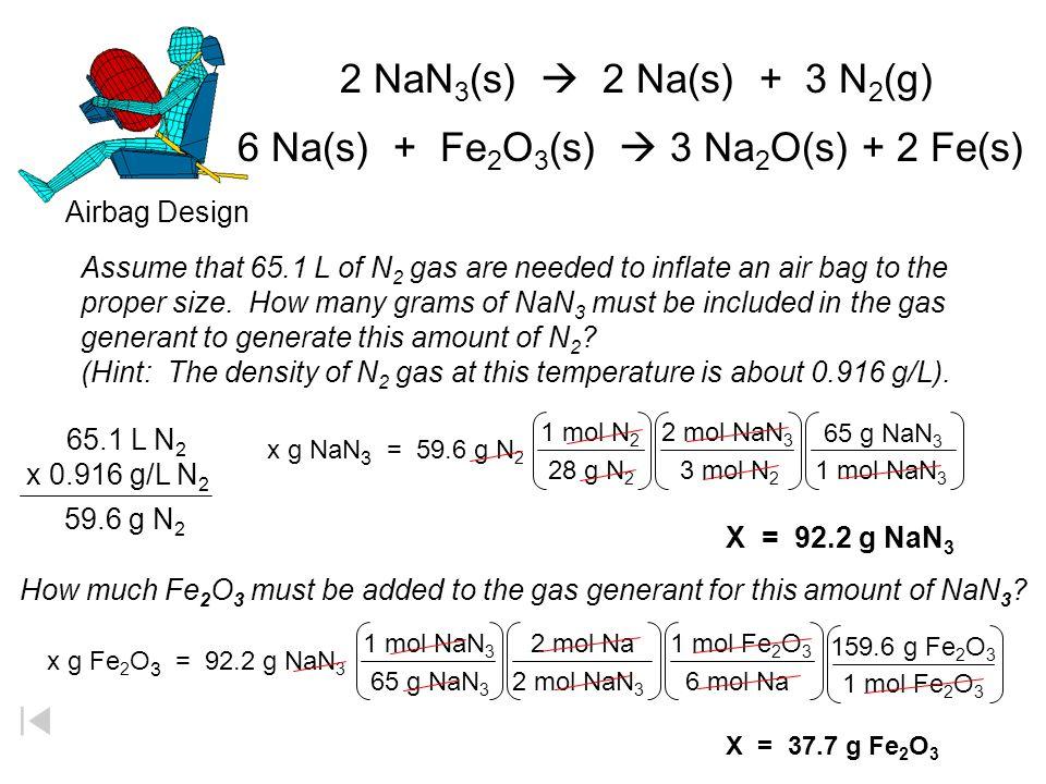6 Na(s) + Fe2O3(s)  3 Na2O(s) + 2 Fe(s)