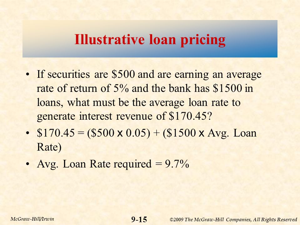Illustrative loan pricing