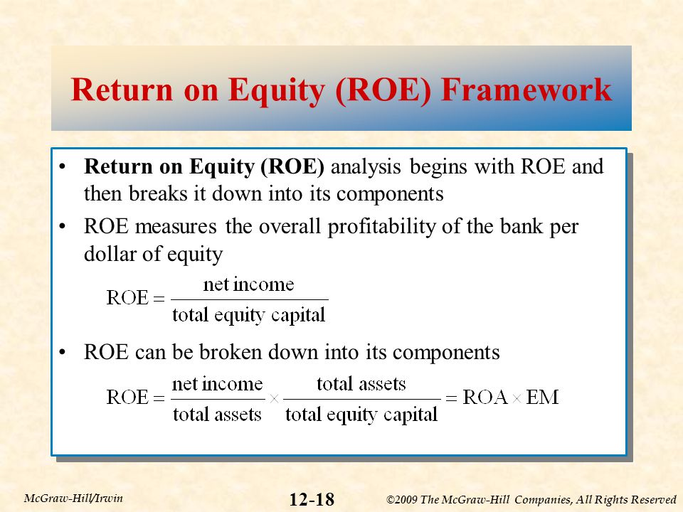 Return on Equity (ROE) Framework
