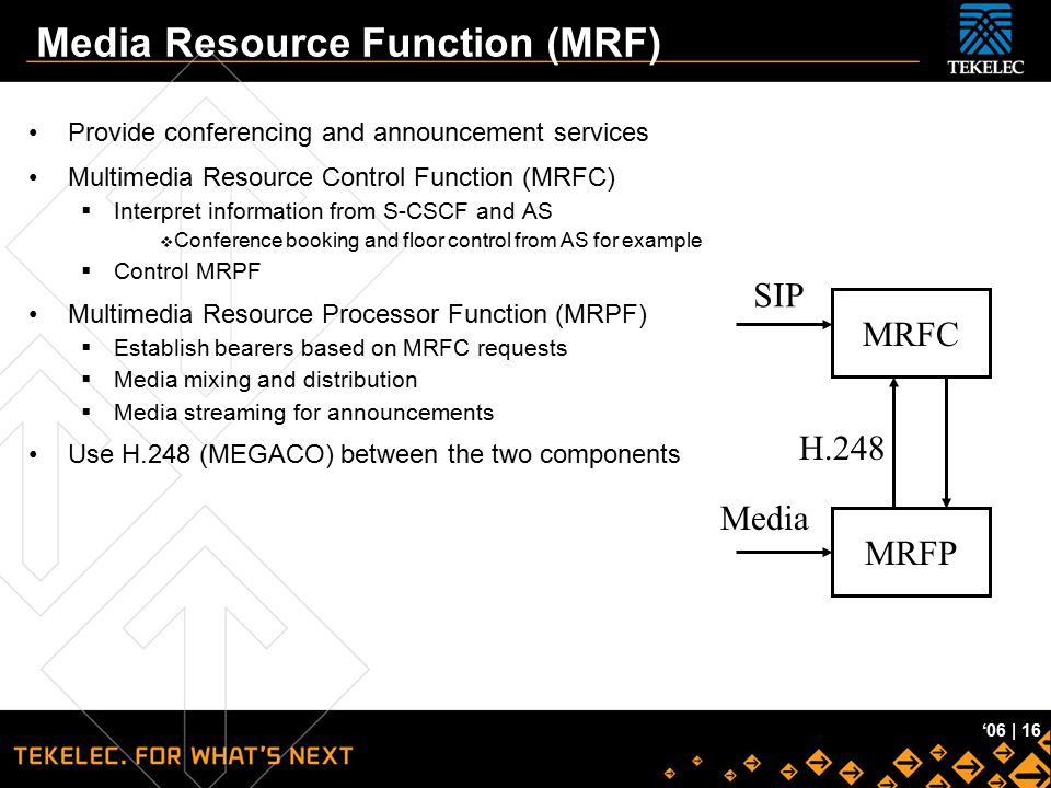 Media Resource Function (MRF)