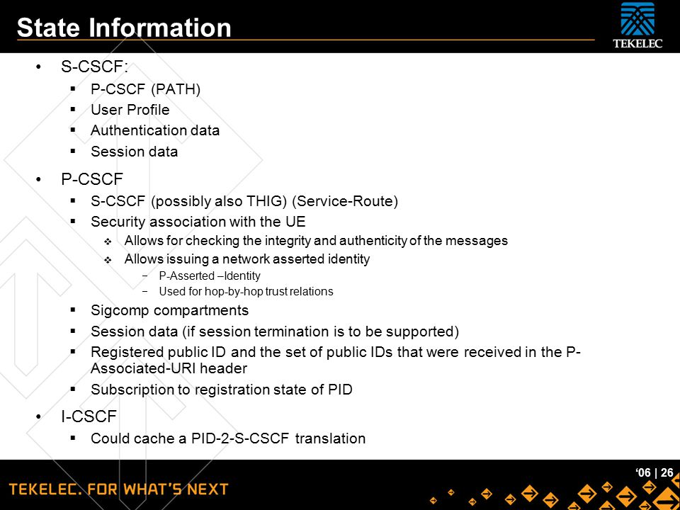 State Information S-CSCF: P-CSCF I-CSCF P-CSCF (PATH) User Profile