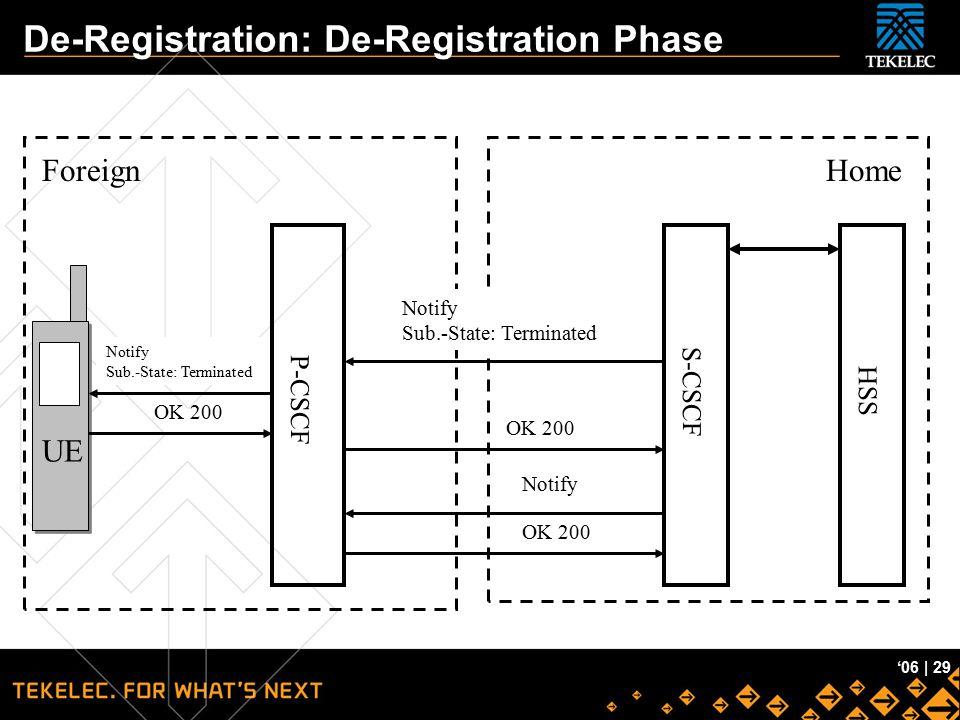 De-Registration: De-Registration Phase