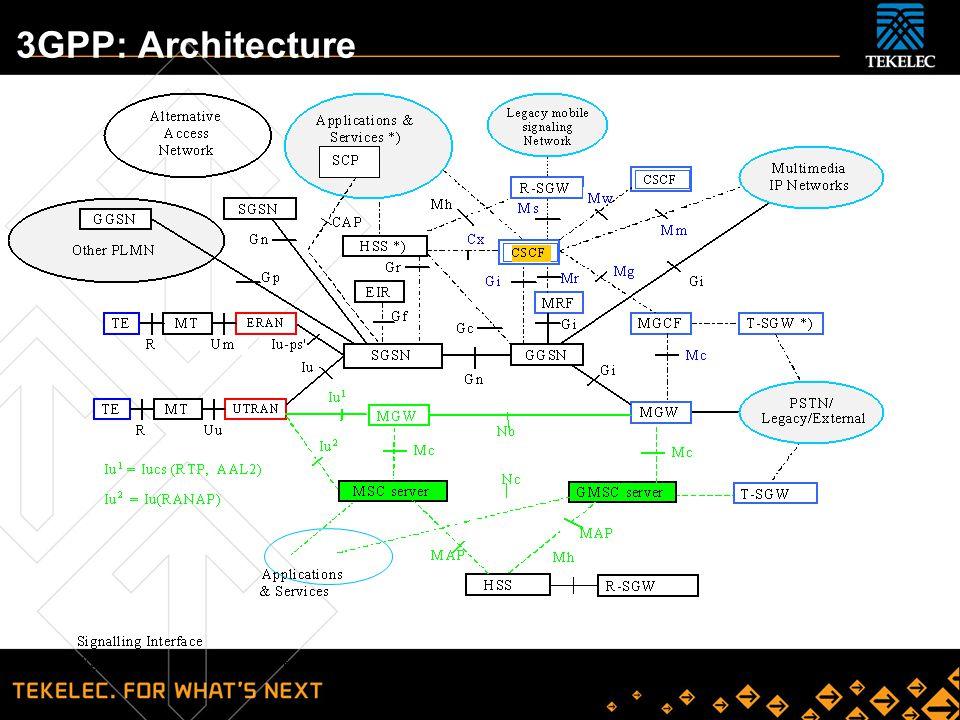 3GPP: Architecture
