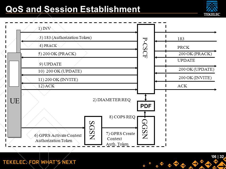QoS and Session Establishment
