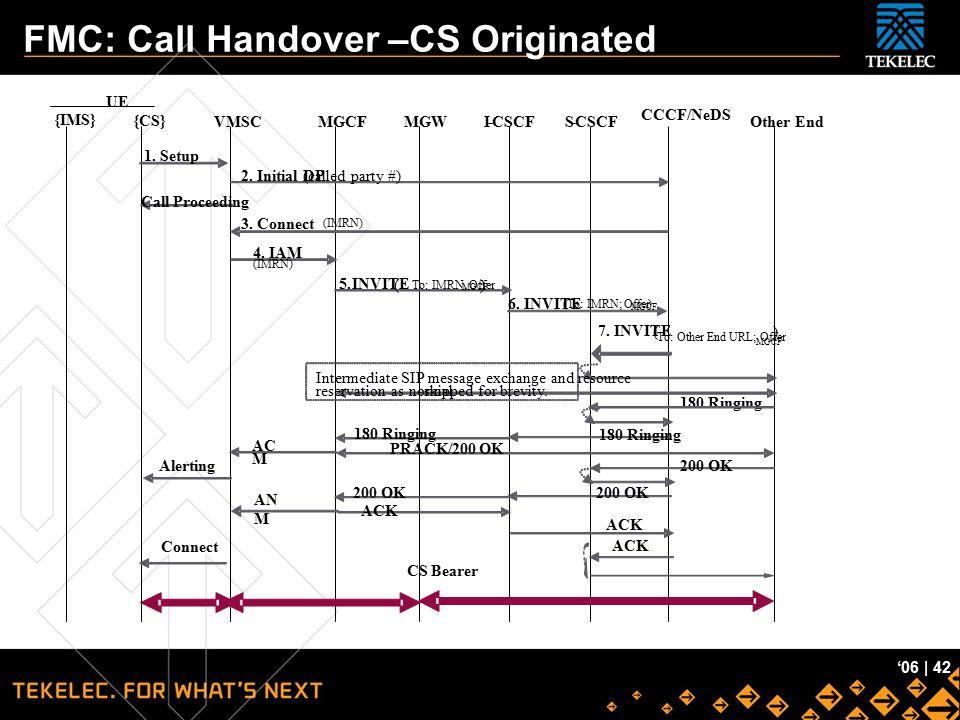 FMC: Call Handover –CS Originated