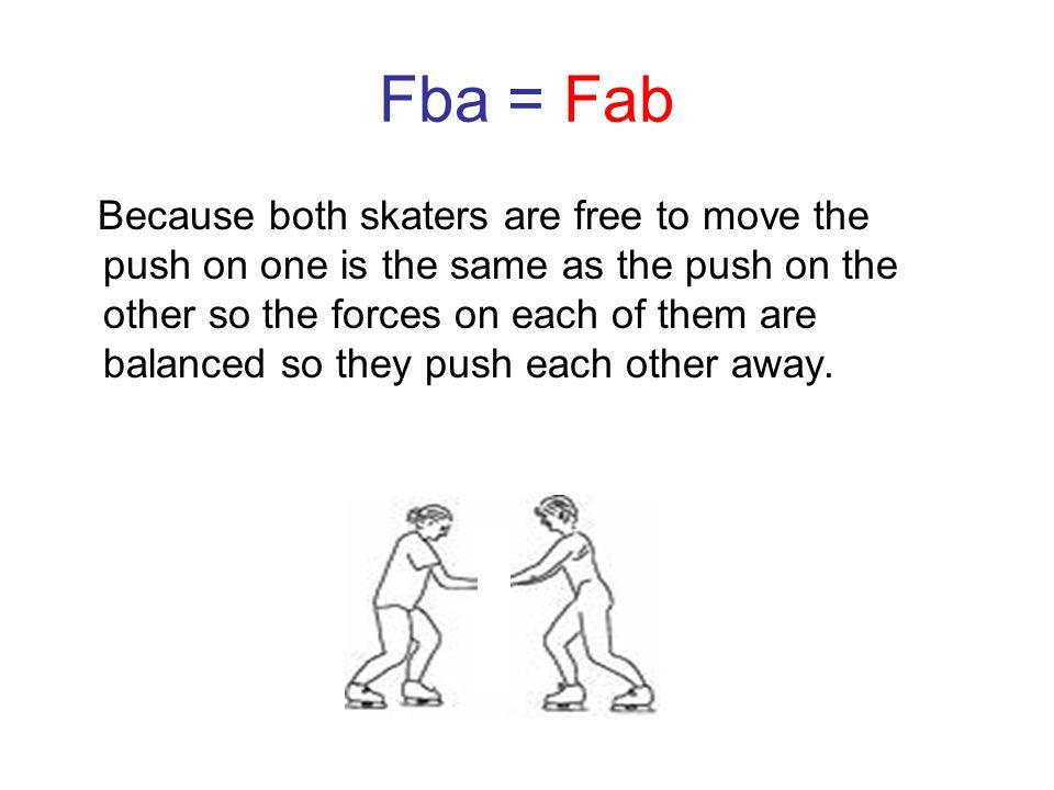 Fba = Fab