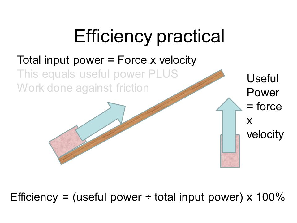 Efficiency practical Total input power = Force x velocity