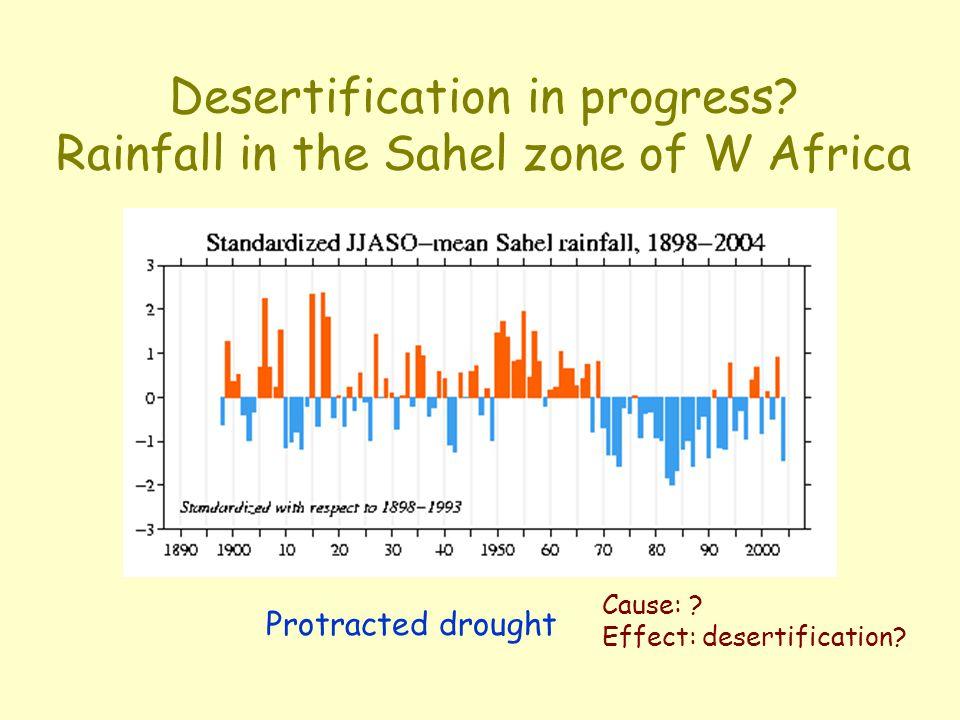 Desertification in progress Rainfall in the Sahel zone of W Africa