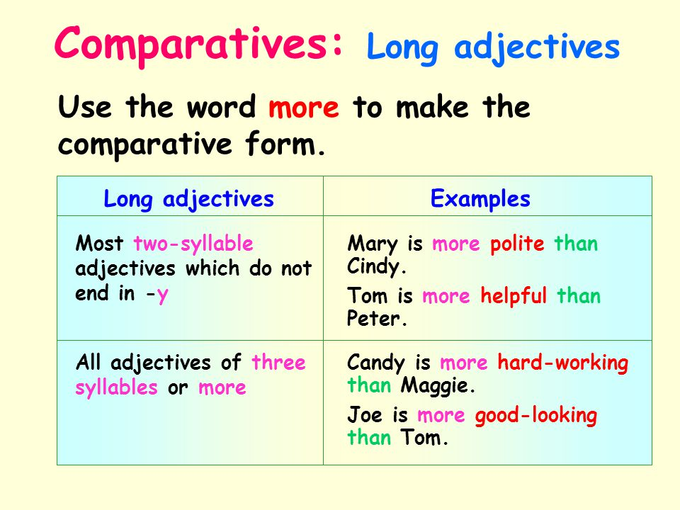 Comparatives: Long adjectives