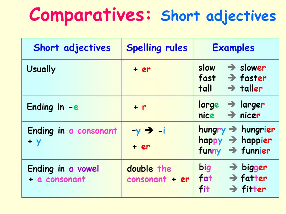 Comparatives: Short adjectives