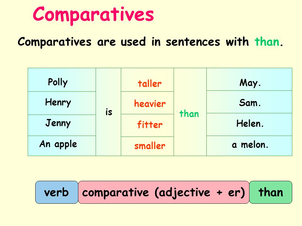 comparative (adjective + er)