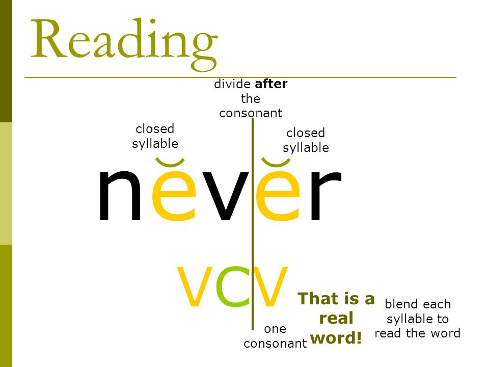 never Reading VCV That is a real word! divide after the consonant