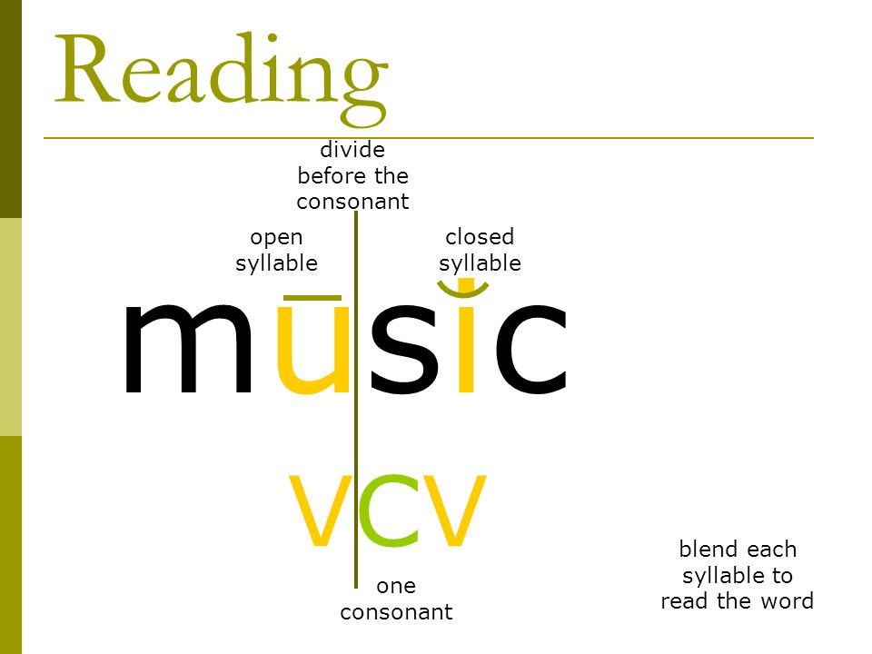 music Reading VCV divide before the consonant open syllable
