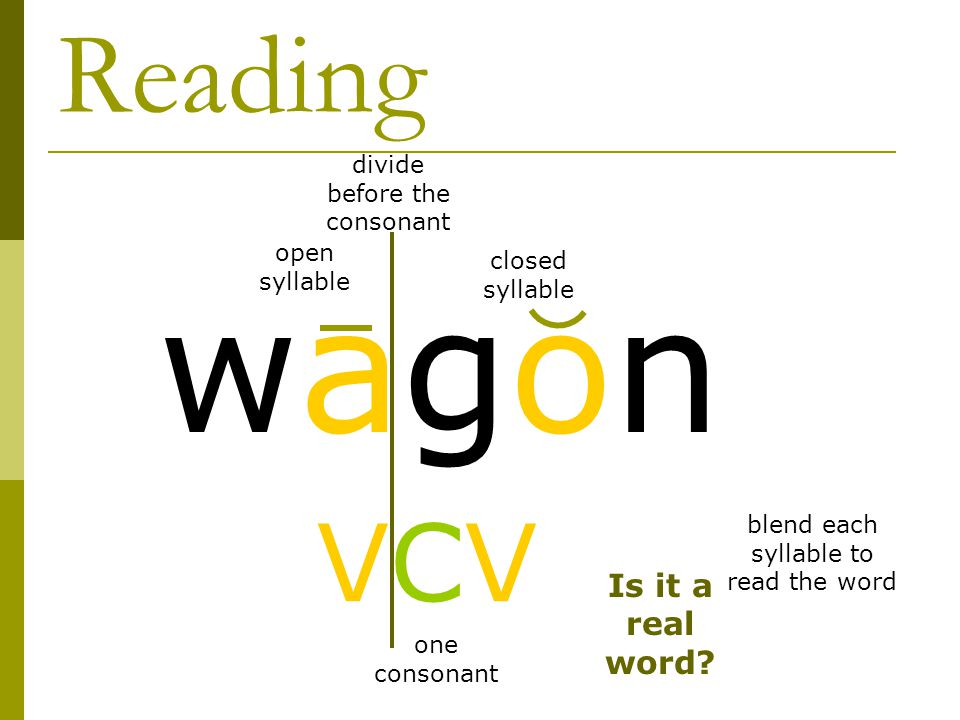 wagon Reading VCV Is it a real word divide before the consonant