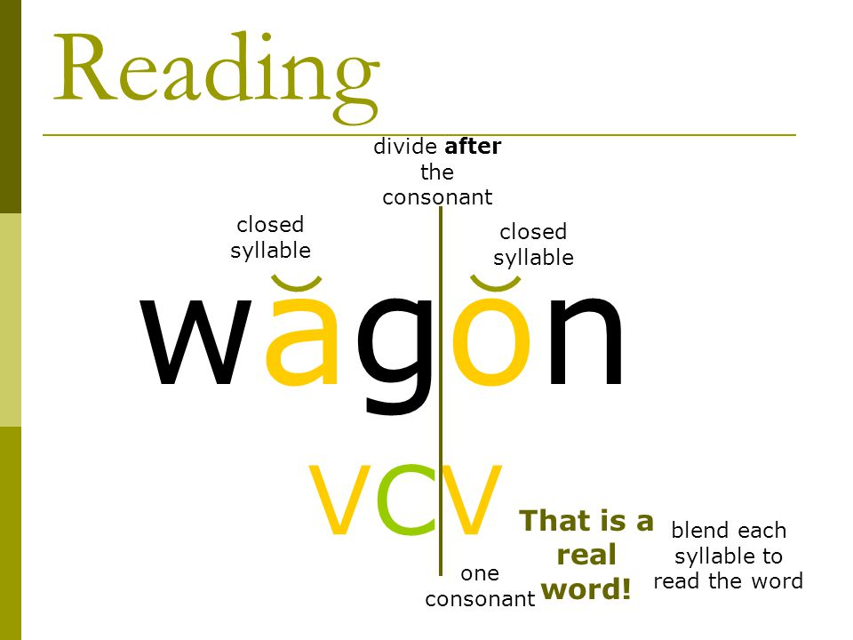 wagon Reading VCV That is a real word! divide after the consonant