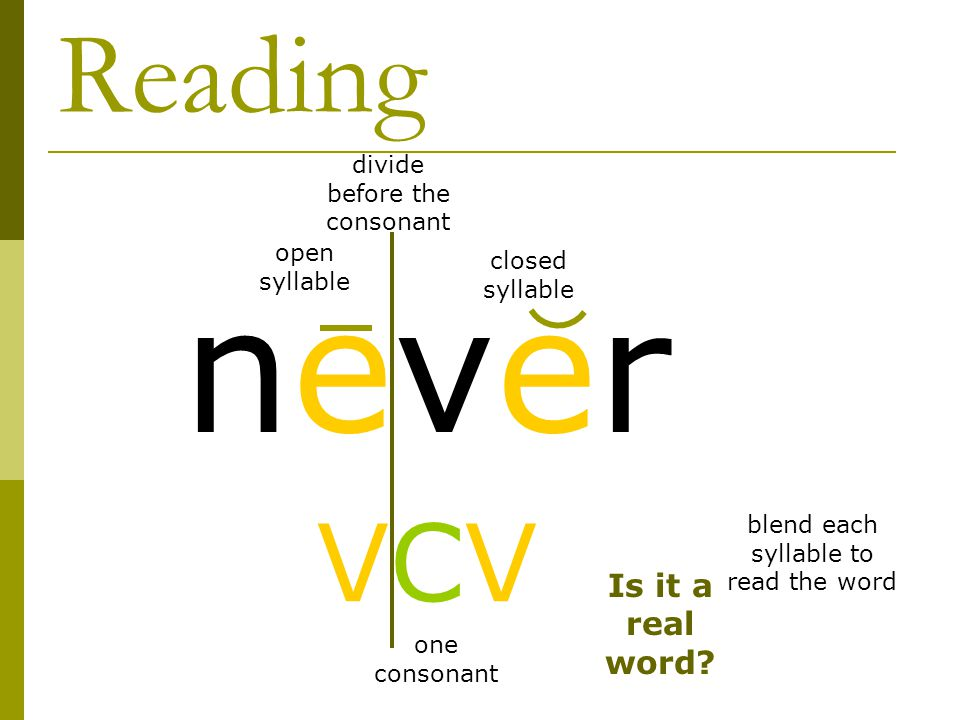 never Reading VCV Is it a real word divide before the consonant