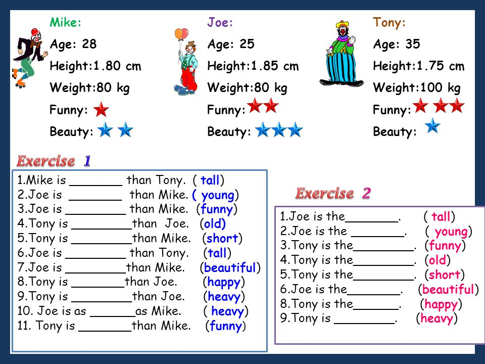 Exercise 1 Exercise 2 Mike: Age: 28 Height:1.80 cm Weight:80 kg Funny: