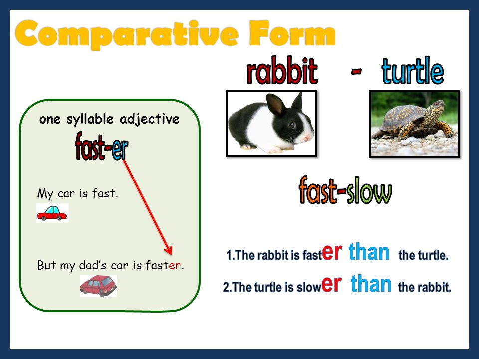 Comparative Form rabbit - turtle fast-er fast-slow
