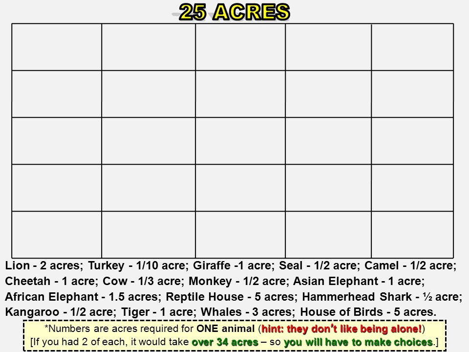 25 ACRES Lion - 2 acres; Turkey - 1/10 acre; Giraffe -1 acre; Seal - 1/2 acre; Camel - 1/2 acre;