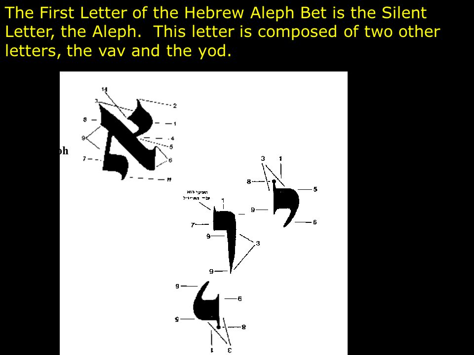 The First Letter of the Hebrew Aleph Bet is the Silent Letter, the Aleph. This letter is composed of two other letters, the vav and the yod.