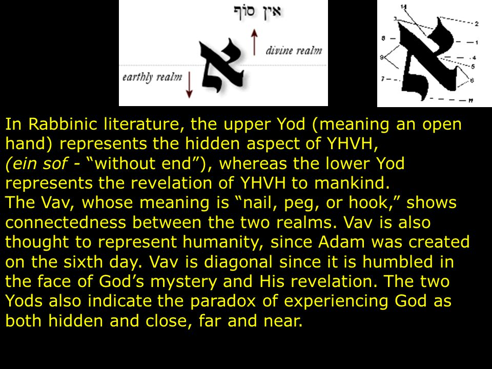 In Rabbinic literature, the upper Yod (meaning an open hand) represents the hidden aspect of YHVH,
