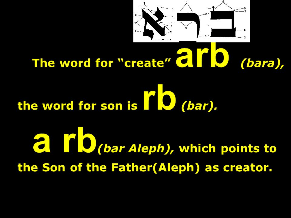 The word for create arb (bara), the word for son is rb (bar).