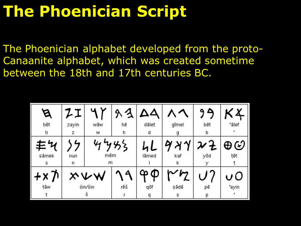 The Phoenician Script