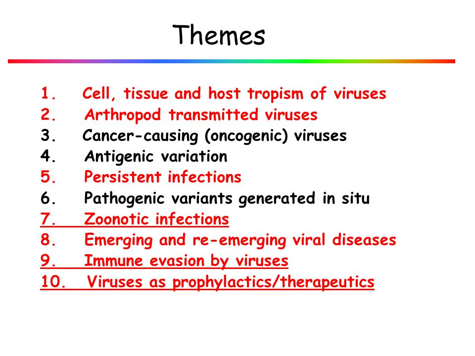 Themes 1. Cell, tissue and host tropism of viruses
