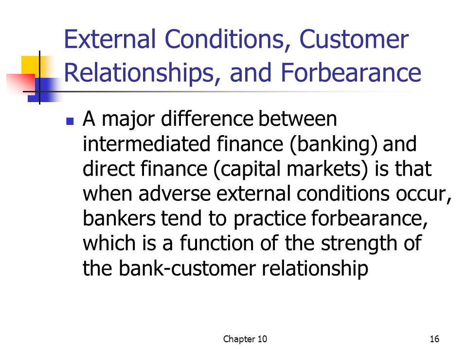 External Conditions, Customer Relationships, and Forbearance