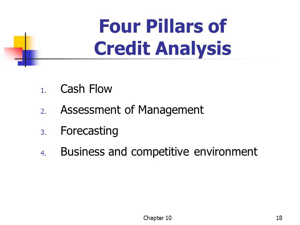 Four Pillars of Credit Analysis